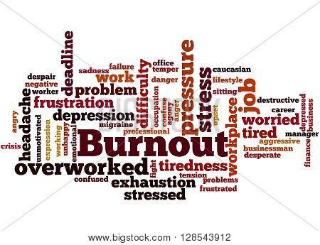 Burnout, Word Cloud Concept 7