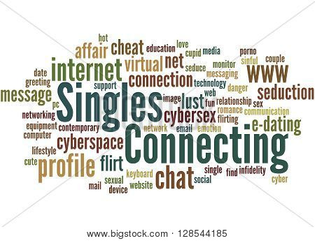 Connecting Singles, Word Cloud Concept