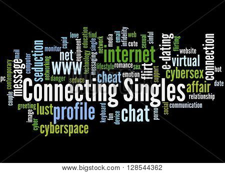 Connecting Singles, Word Cloud Concept 9