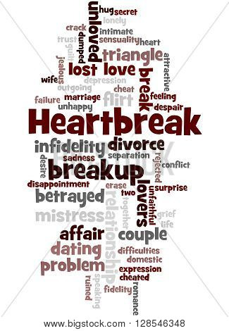 Heartbreak, Word Cloud Concept 5