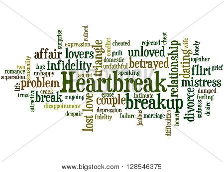 Heartbreak, Word Cloud Concept 6