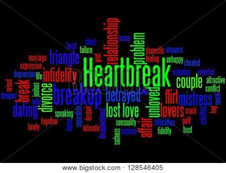 Heartbreak, Word Cloud Concept 8