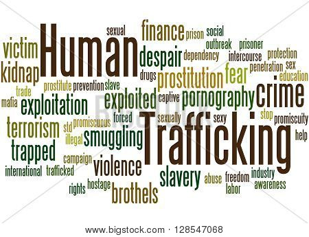 Human Trafficking, Word Cloud Concept 4