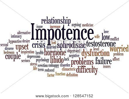 Impotence, Word Cloud Concept