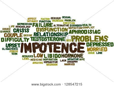 Impotence, Word Cloud Concept 3