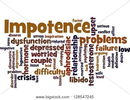 Impotence, Word Cloud Concept 5