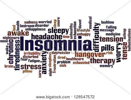 Insomnia, Word Cloud Concept 2