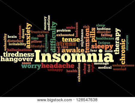 Insomnia, Word Cloud Concept 7