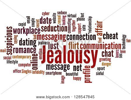 Jealousy, Word Cloud Concept