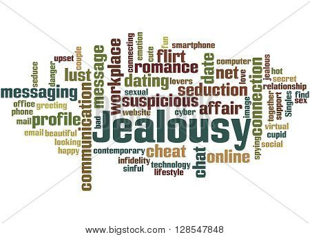 Jealousy, Word Cloud Concept 2