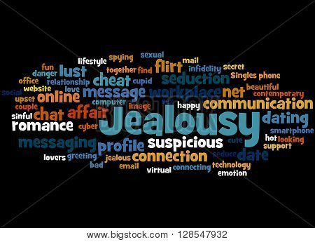 Jealousy, Word Cloud Concept 7