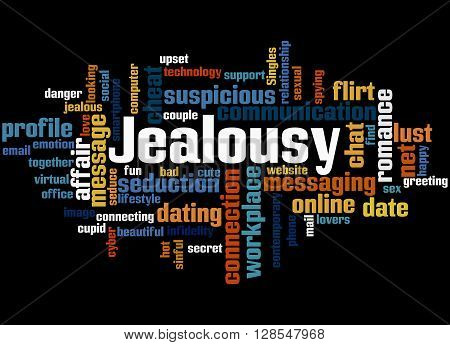 Jealousy, Word Cloud Concept 9