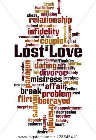 Lost Love, Word Cloud Concept 8