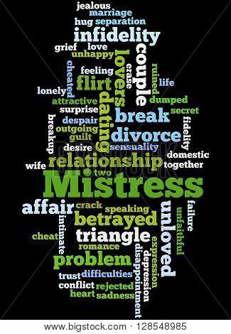 Mistress, Word Cloud Concept 5