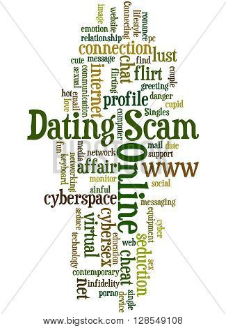 Online Dating Scam, Word Cloud Concept 4