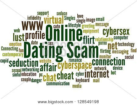 Online Dating Scam, Word Cloud Concept 8
