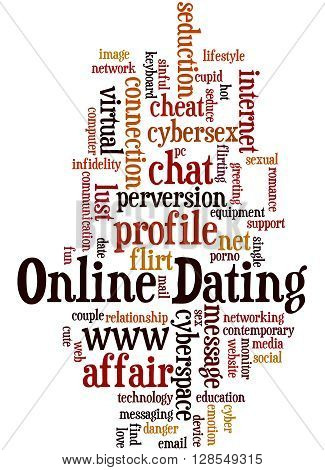 Online Dating, Word Cloud Concept 7