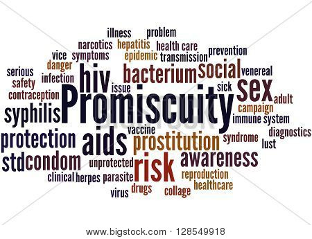 Promiscuity, Word Cloud Concept 3