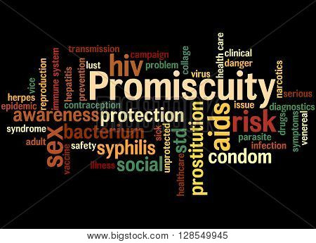Promiscuity, Word Cloud Concept 4
