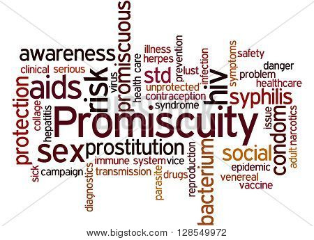 Promiscuity, Word Cloud Concept 6