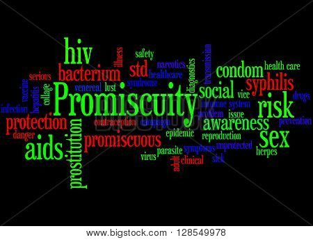Promiscuity, Word Cloud Concept 7