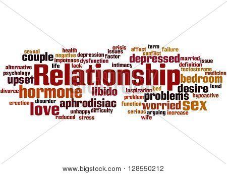 Relationship, Word Cloud Concept 2