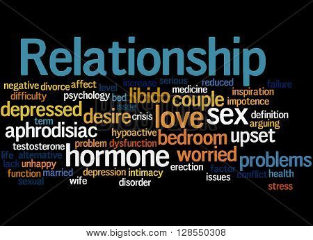 Relationship, Word Cloud Concept 5