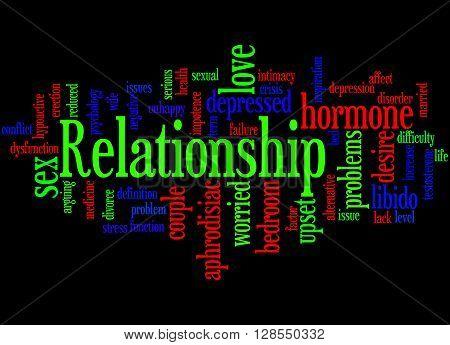 Relationship, Word Cloud Concept 6