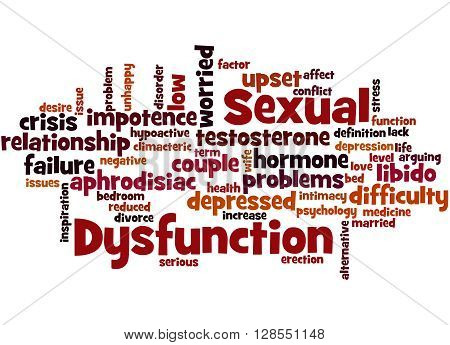 Sexual Dysfunction, Word Cloud Concept 2