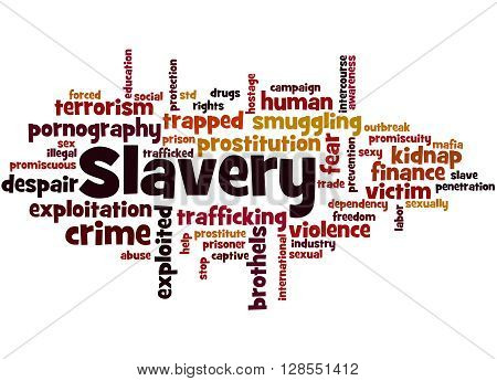 Slavery, Word Cloud Concept 3