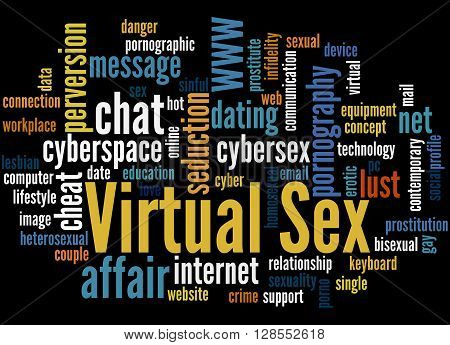 Virtual Sex, Word Cloud Concept 5