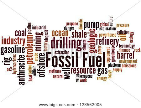Fossil Fuel, Word Cloud Concept 6