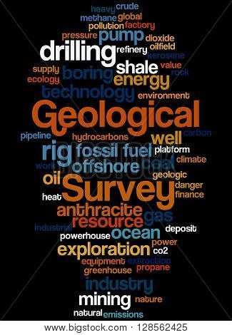 Geological Survey, Word Cloud Concept 2