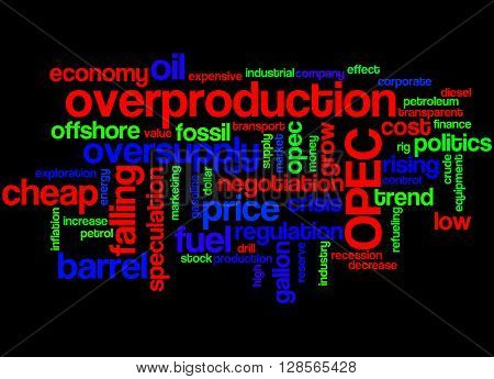 Opec Overproduction, Word Cloud Concept 8