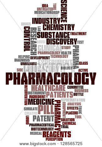 Pharmacology, Word Cloud Concept
