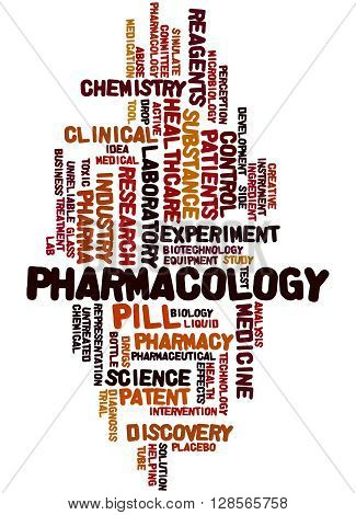 Pharmacology, Word Cloud Concept 3