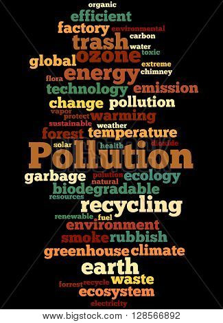 Pollution, Word Cloud Concept 6