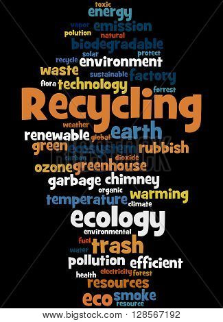 Recycling, Word Cloud Concept 3