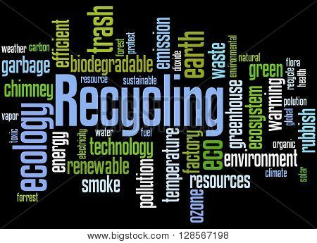 Recycling, Word Cloud Concept 4