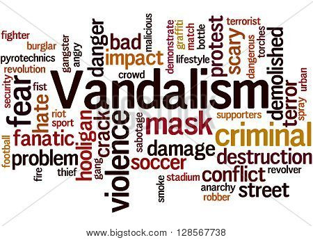 Vandalism, Word Cloud Concept