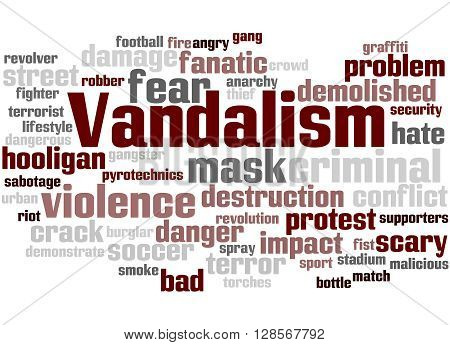 Vandalism, Word Cloud Concept 5