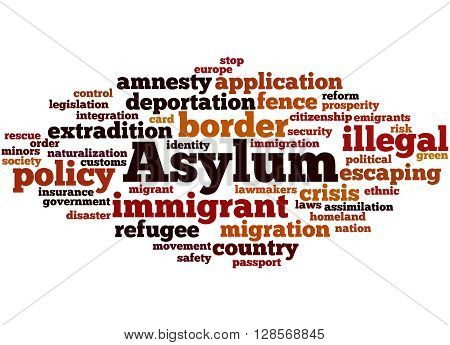 Asylum, Word Cloud Concept 7