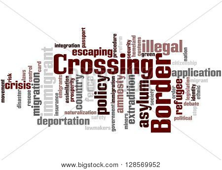 Border Crossing, Word Cloud Concept 2