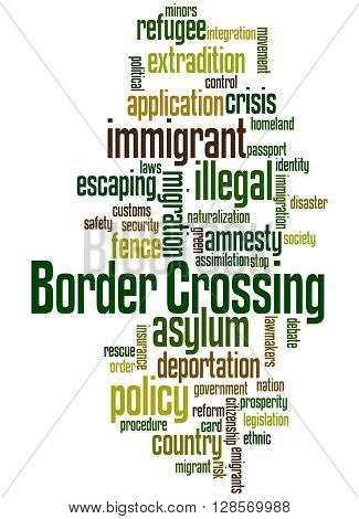 Border Crossing, Word Cloud Concept 4