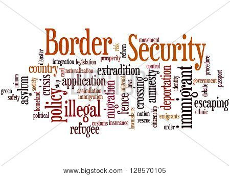 Border Security, Word Cloud Concept