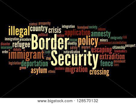 Border Security, Word Cloud Concept 3