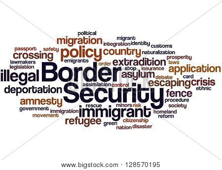 Border Security, Word Cloud Concept 6