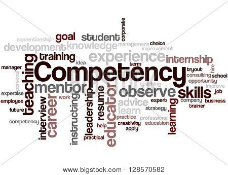 Competency, Word Cloud Concept 9