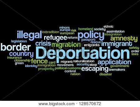 Deportation, Word Cloud Concept 4