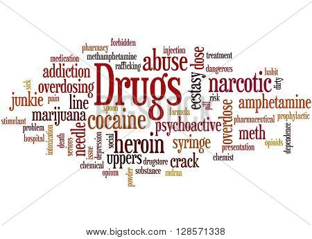 Drugs, Word Cloud Concept 6